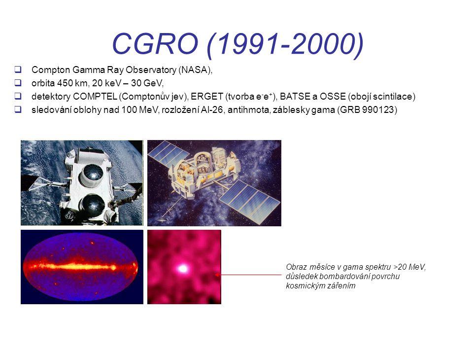 CGRO (1991-2000) Compton Gamma Ray Observatory (NASA),