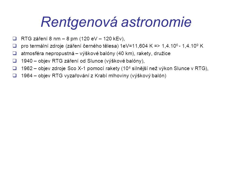Rentgenová astronomie