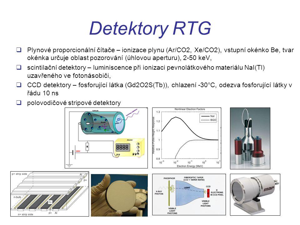 Detektory RTG