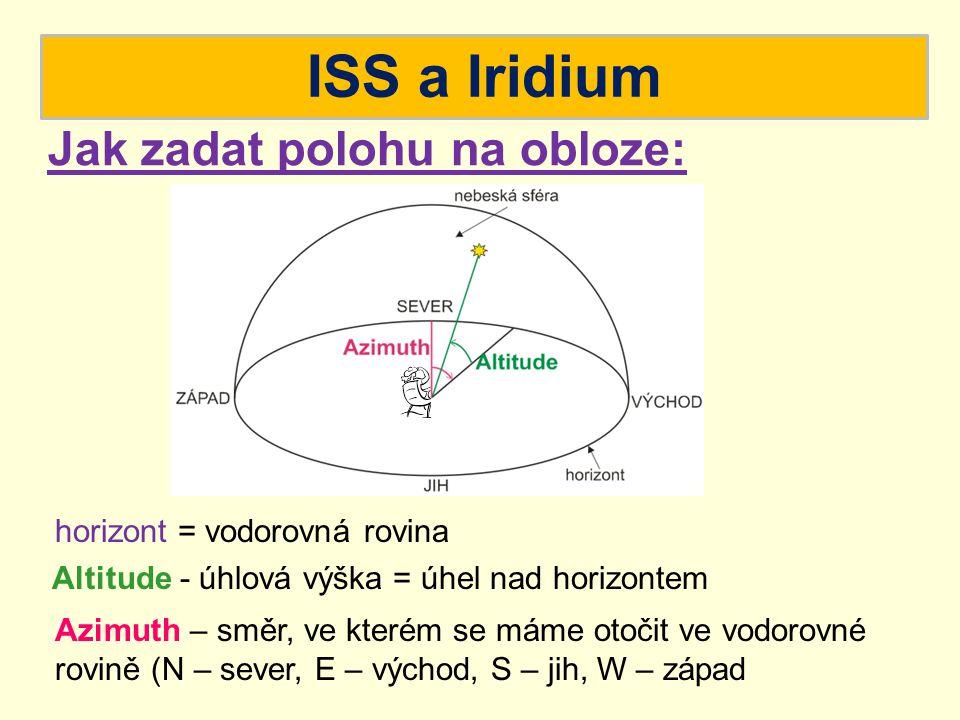 ISS a Iridium Jak zadat polohu na obloze: horizont = vodorovná rovina