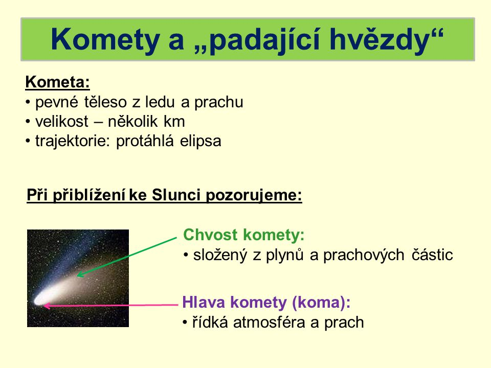 """Komety a """"padající hvězdy"""