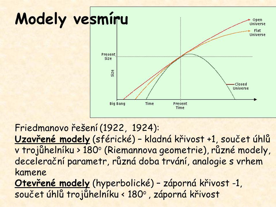Modely vesmíru Friedmanovo řešení (1922, 1924):