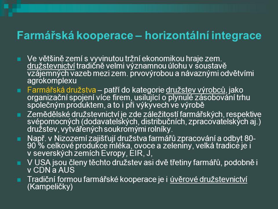 Farmářská kooperace – horizontální integrace