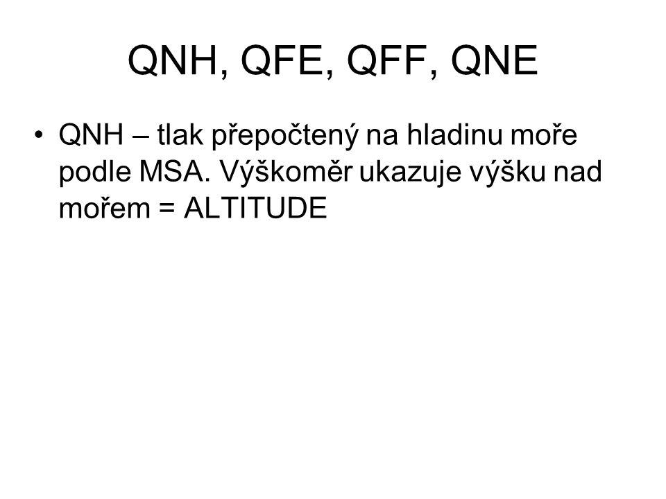 QNH, QFE, QFF, QNE QNH – tlak přepočtený na hladinu moře podle MSA.
