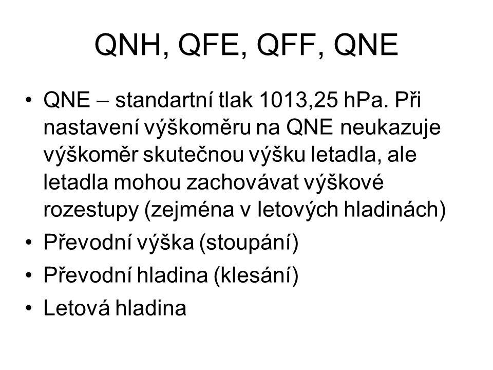 QNH, QFE, QFF, QNE