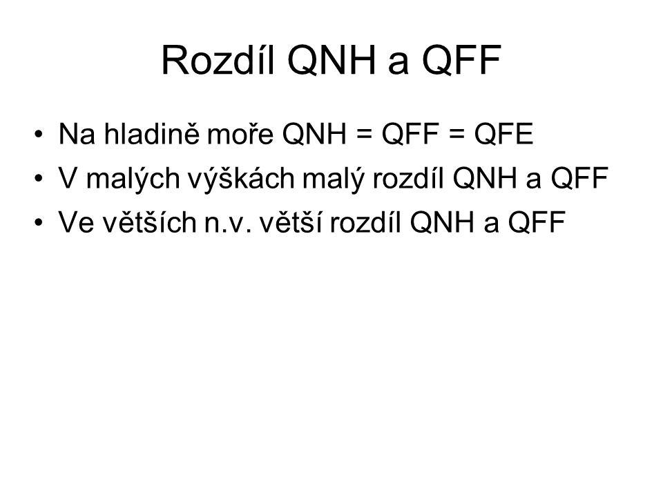 Rozdíl QNH a QFF Na hladině moře QNH = QFF = QFE