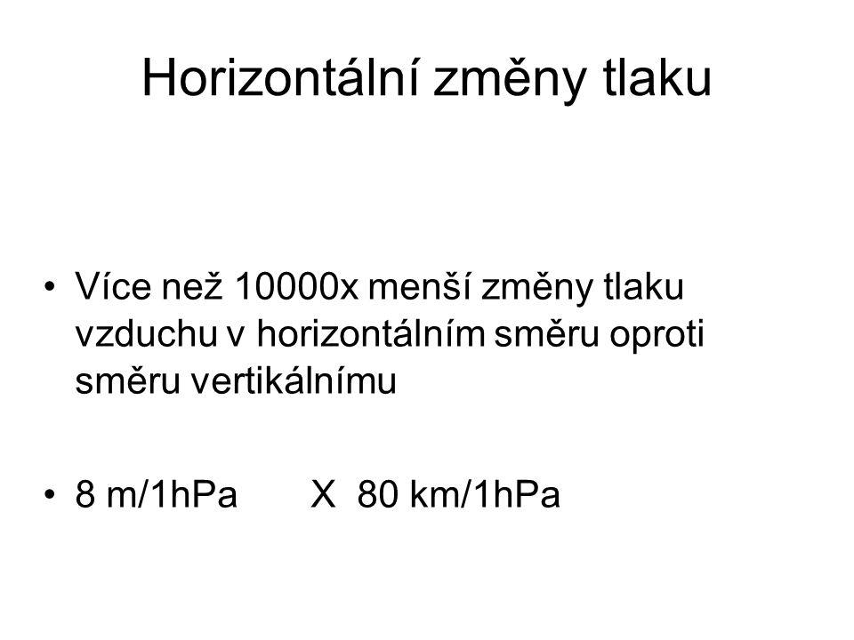 Horizontální změny tlaku