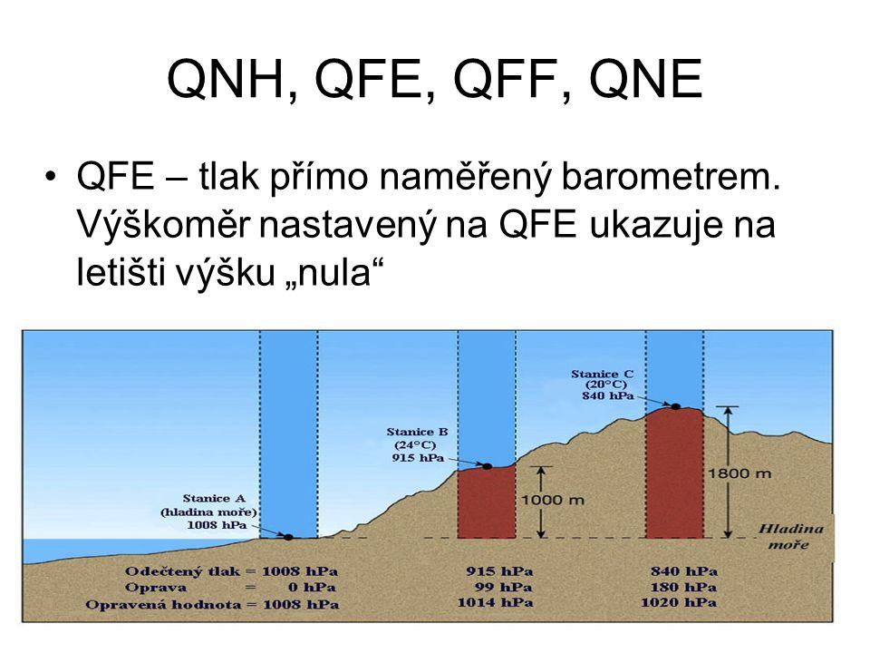 QNH, QFE, QFF, QNE QFE – tlak přímo naměřený barometrem.