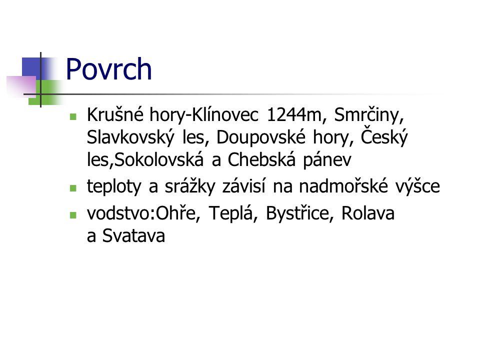 Povrch Krušné hory-Klínovec 1244m, Smrčiny, Slavkovský les, Doupovské hory, Český les,Sokolovská a Chebská pánev.