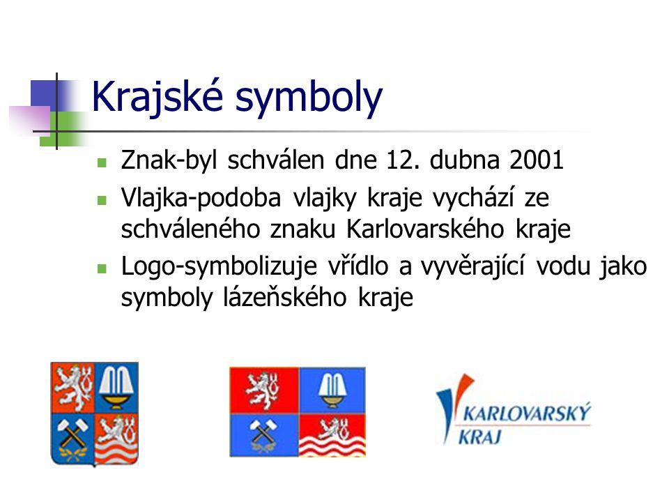 Krajské symboly Znak-byl schválen dne 12. dubna 2001