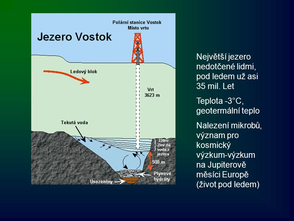 Největší jezero nedotčené lidmi, pod ledem už asi 35 mil. Let