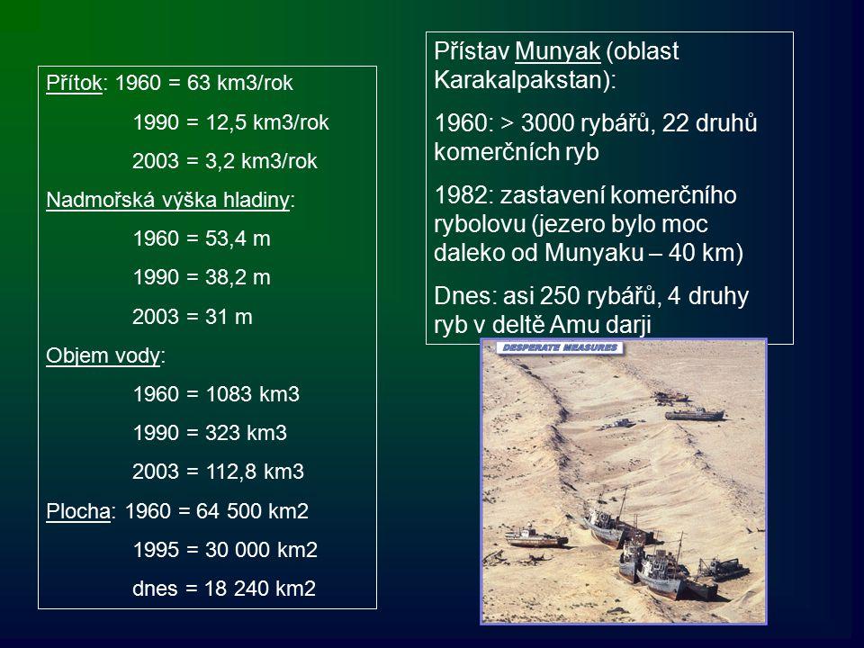 Přístav Munyak (oblast Karakalpakstan):