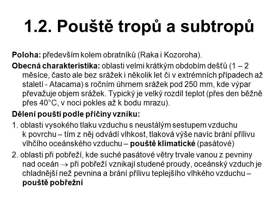 1.2. Pouště tropů a subtropů