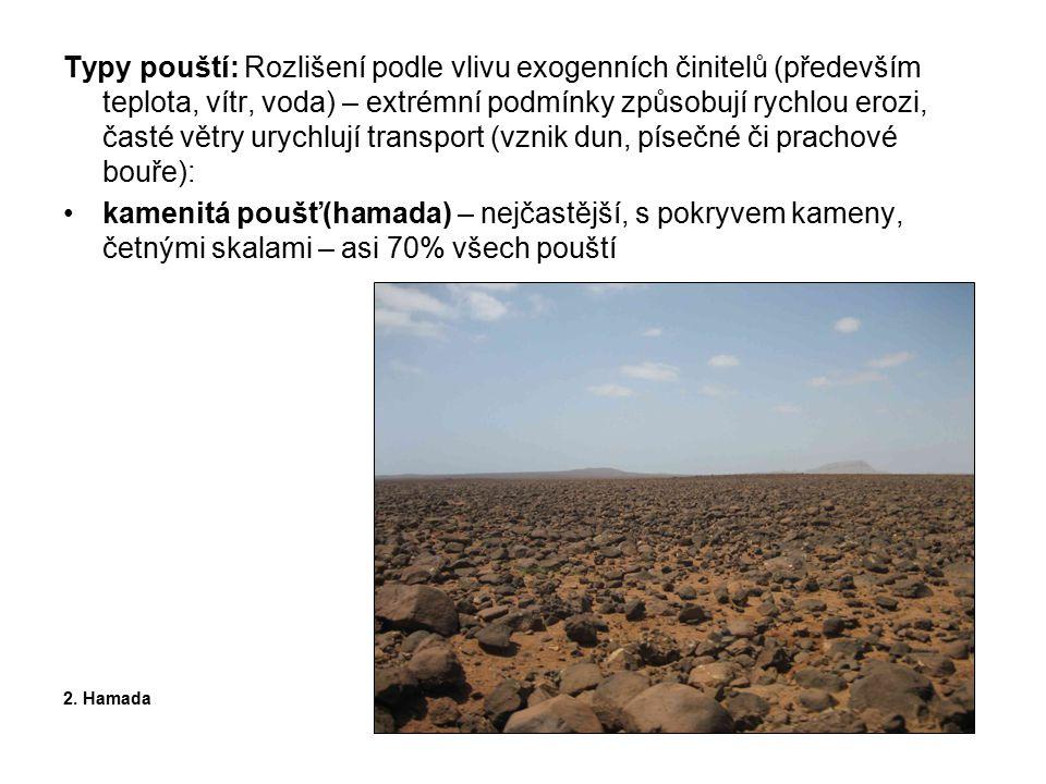 Typy pouští: Rozlišení podle vlivu exogenních činitelů (především teplota, vítr, voda) – extrémní podmínky způsobují rychlou erozi, časté větry urychlují transport (vznik dun, písečné či prachové bouře):