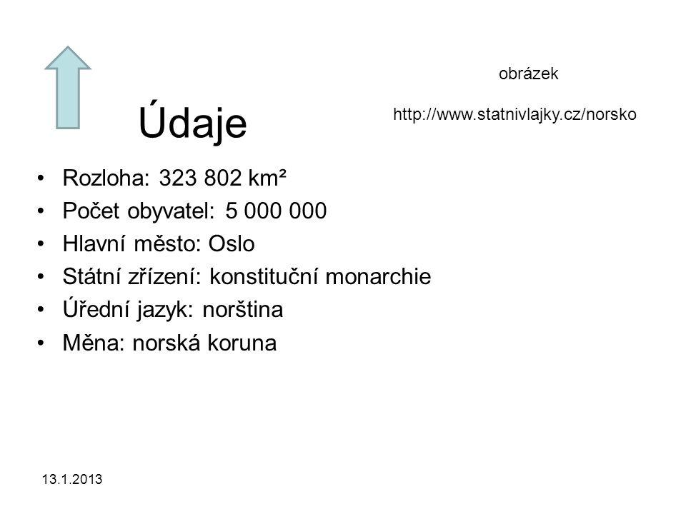 Údaje Rozloha: 323 802 km² Počet obyvatel: 5 000 000