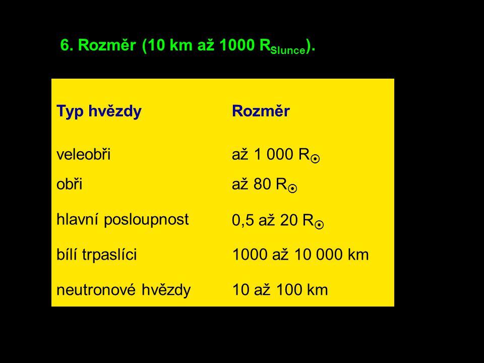 6. Rozměr (10 km až 1000 RSlunce). Typ hvězdy Rozměr veleobři