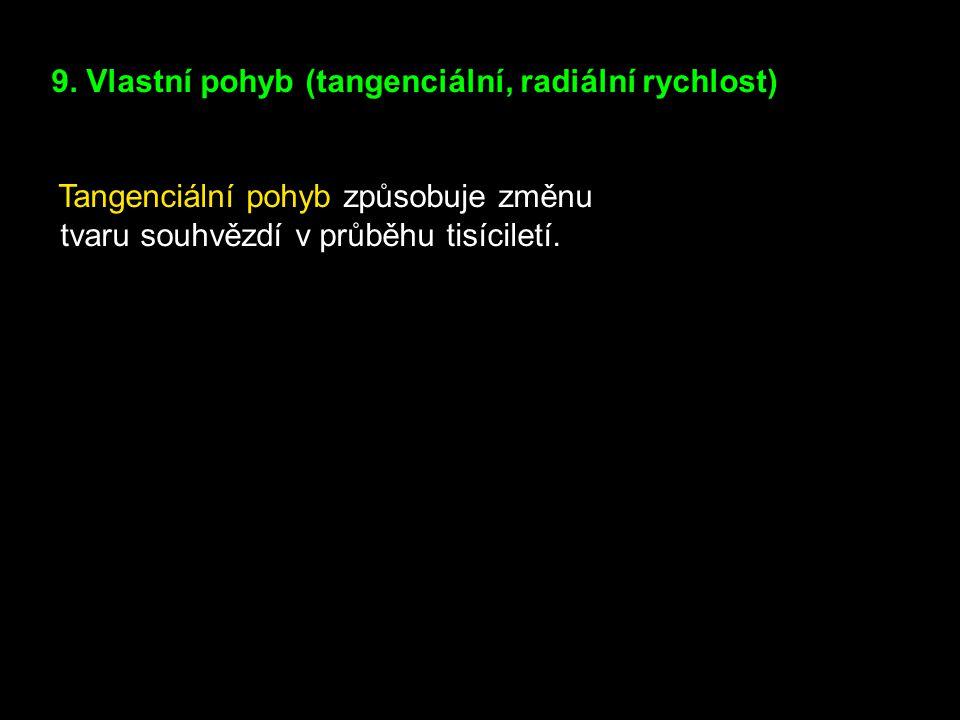 9. Vlastní pohyb (tangenciální, radiální rychlost)