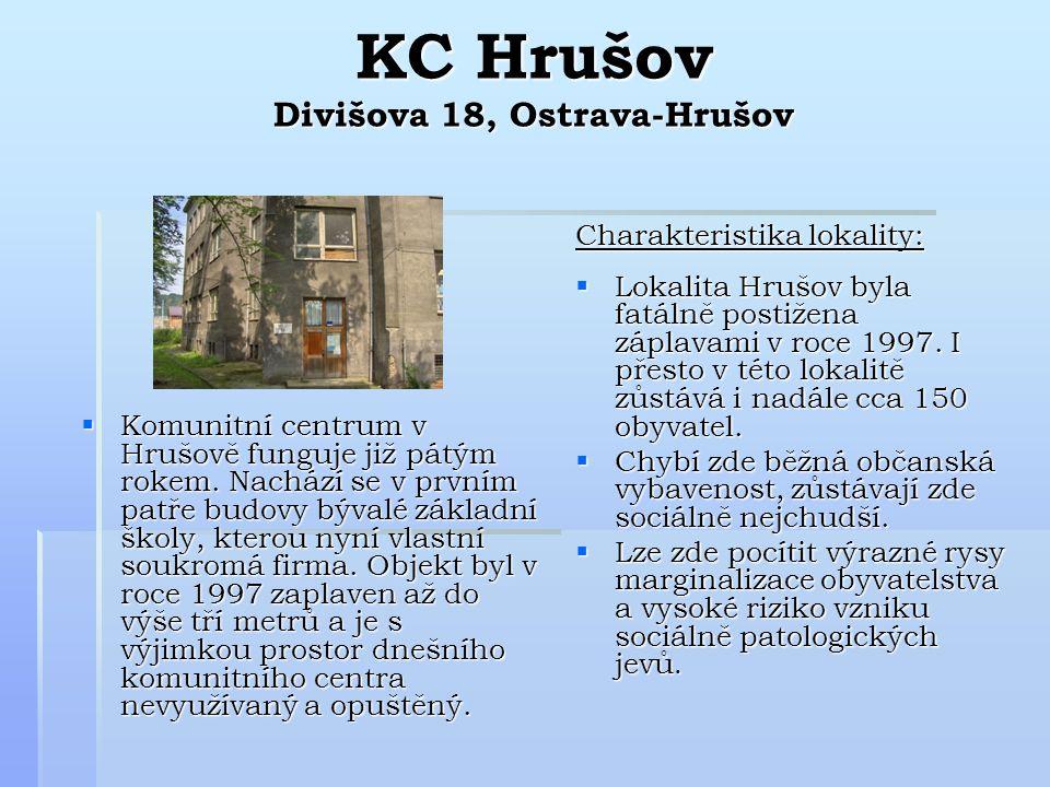 KC Hrušov Divišova 18, Ostrava-Hrušov