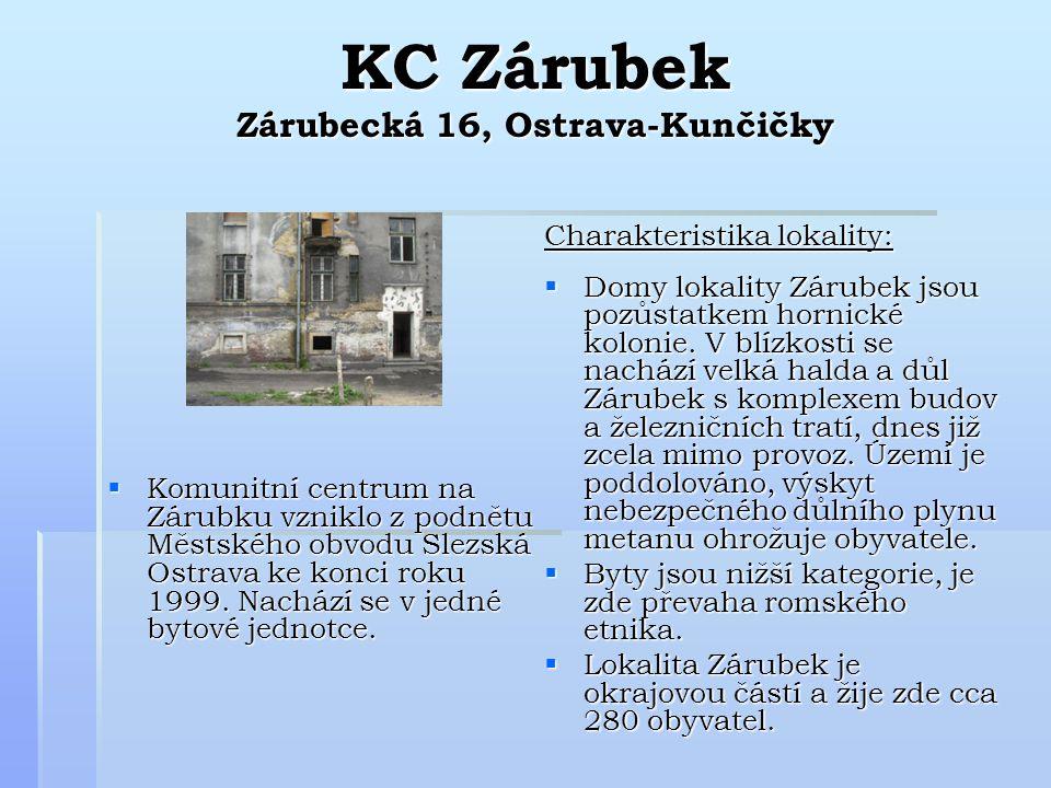 KC Zárubek Zárubecká 16, Ostrava-Kunčičky