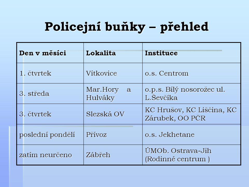 Policejní buňky – přehled