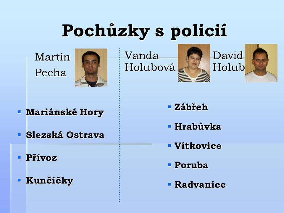 Pochůzky s policií Martin Pecha Vanda David Holubová Holub Zábřeh