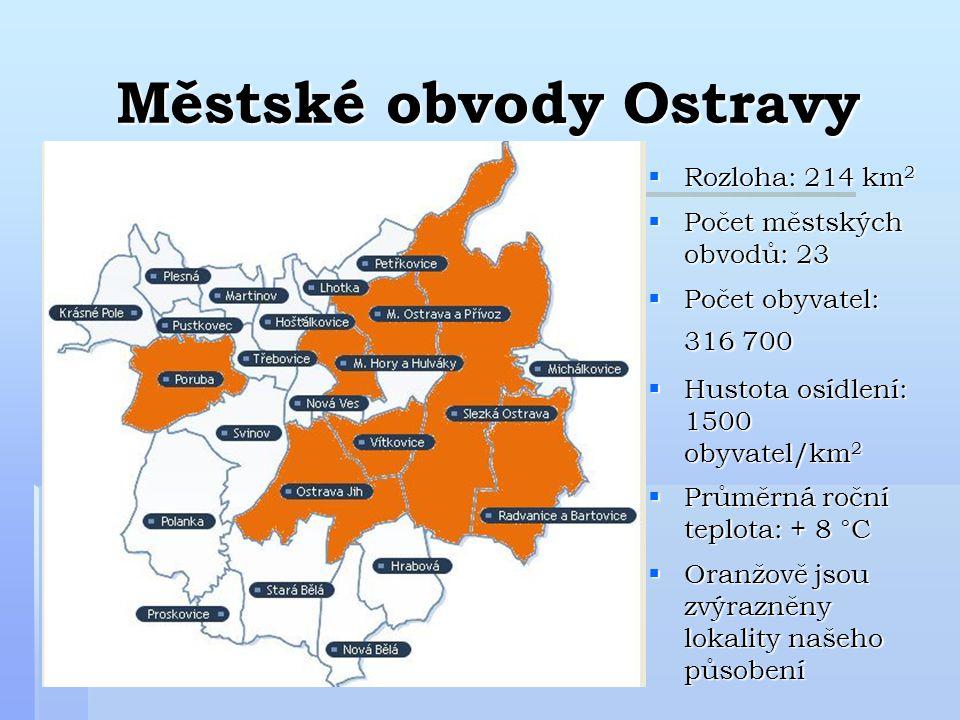 Městské obvody Ostravy