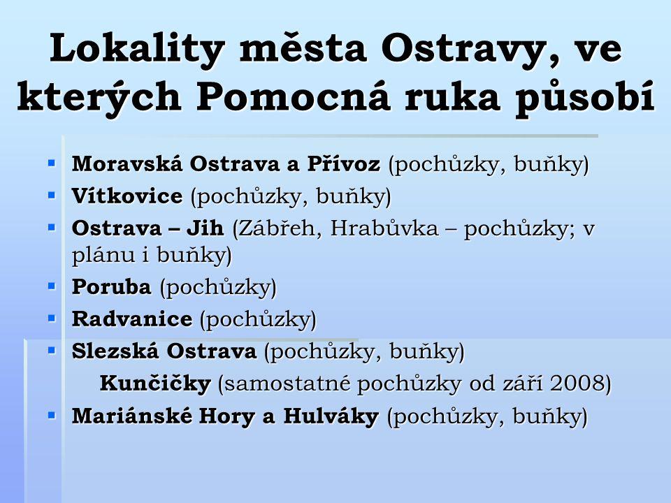 Lokality města Ostravy, ve kterých Pomocná ruka působí