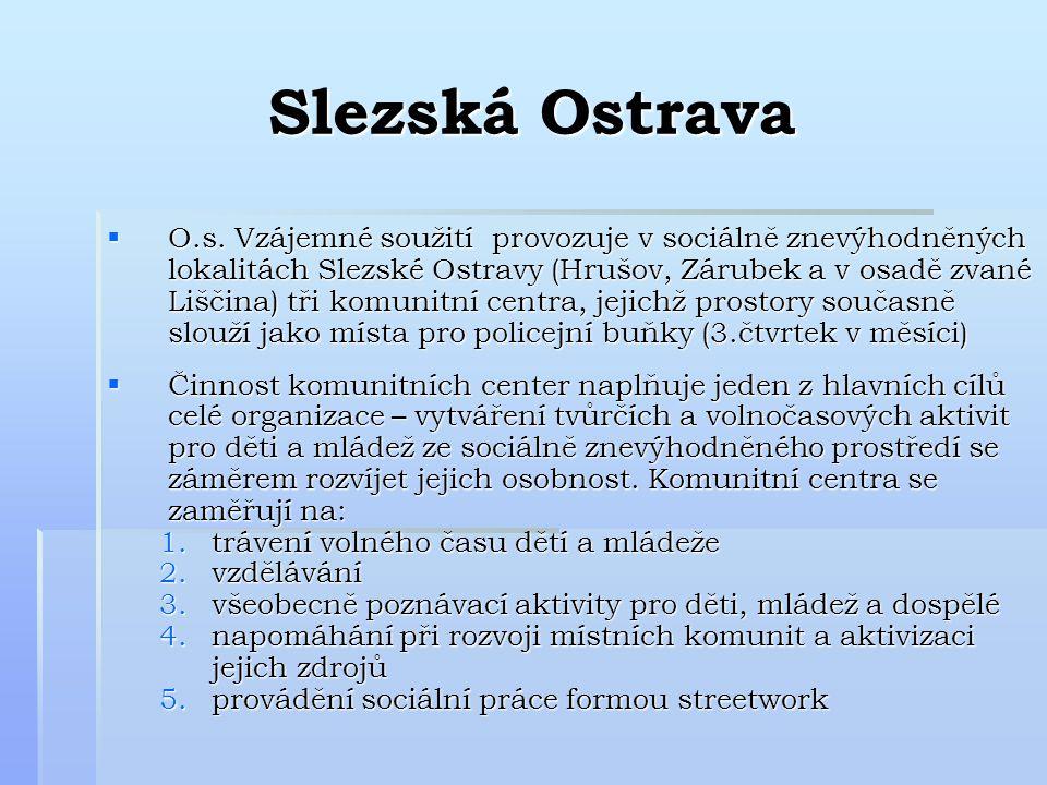 Slezská Ostrava