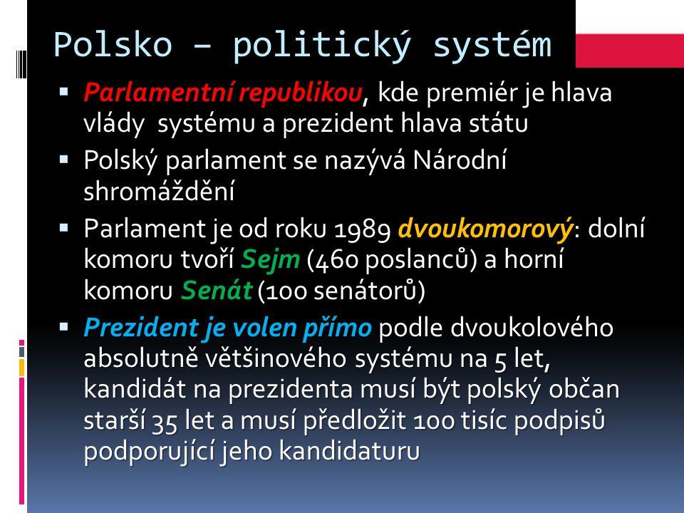 Polsko – politický systém