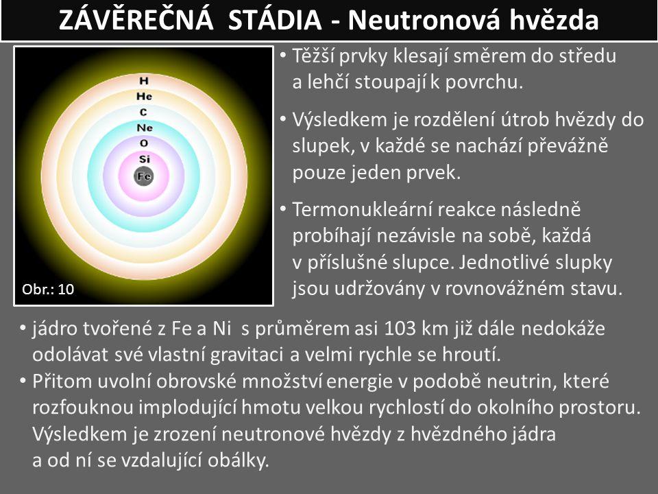 ZÁVĚREČNÁ STÁDIA - Neutronová hvězda