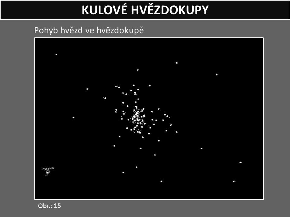 KULOVÉ HVĚZDOKUPY Pohyb hvězd ve hvězdokupě Obr.: 15