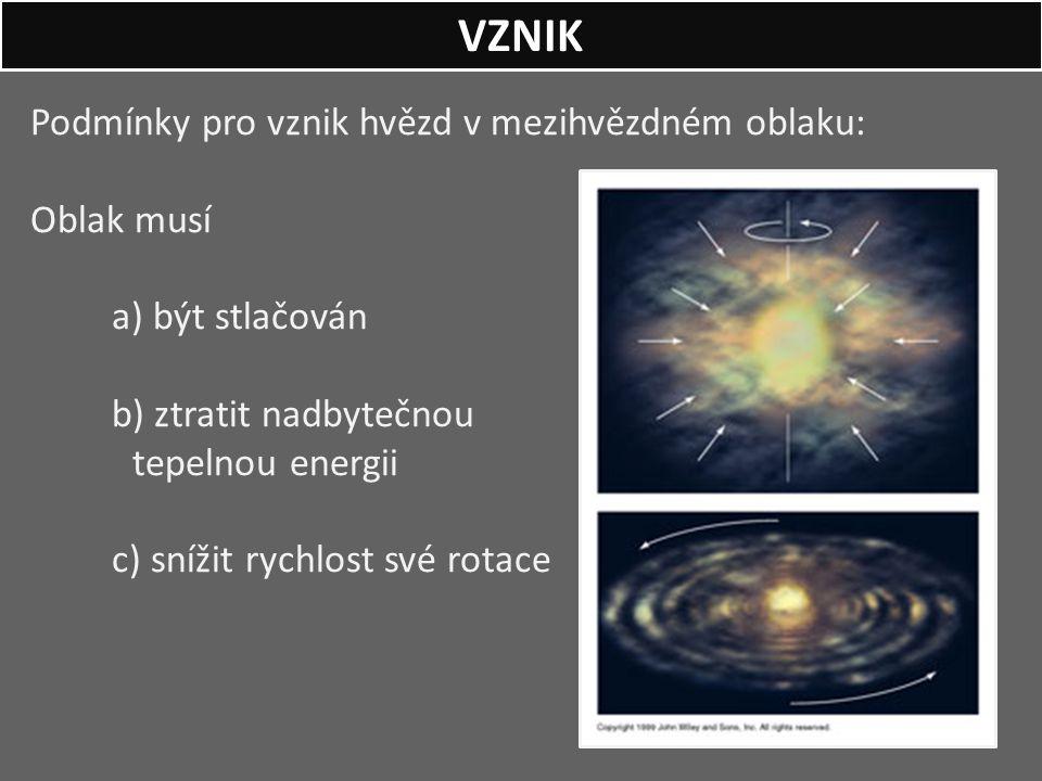 VZNIK Podmínky pro vznik hvězd v mezihvězdném oblaku: Oblak musí