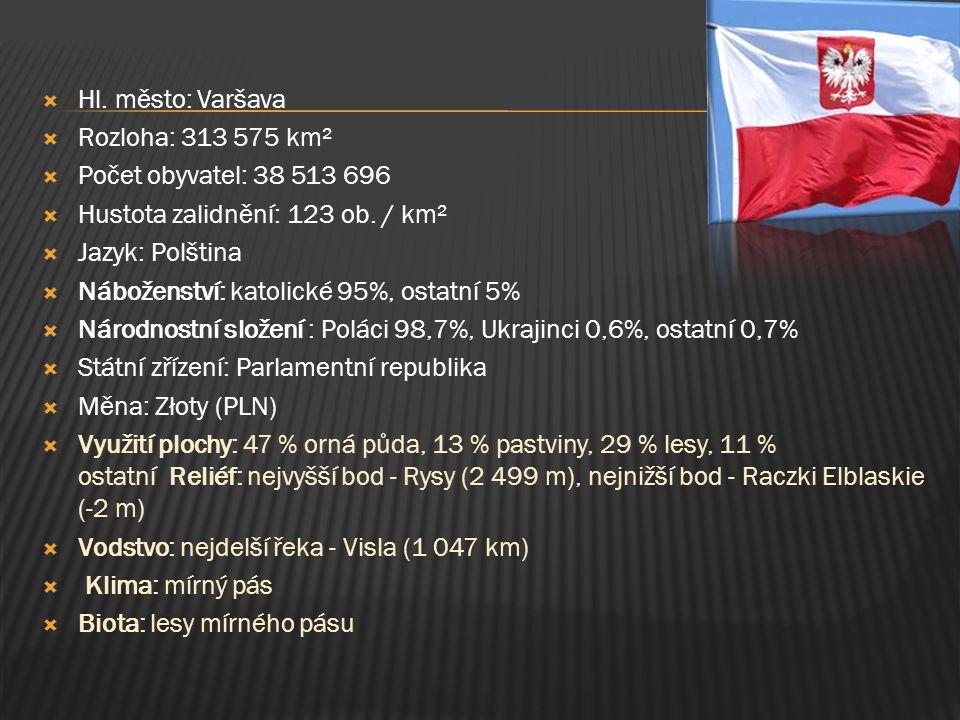 Hl. město: Varšava Rozloha: 313 575 km². Počet obyvatel: 38 513 696. Hustota zalidnění: 123 ob. / km².