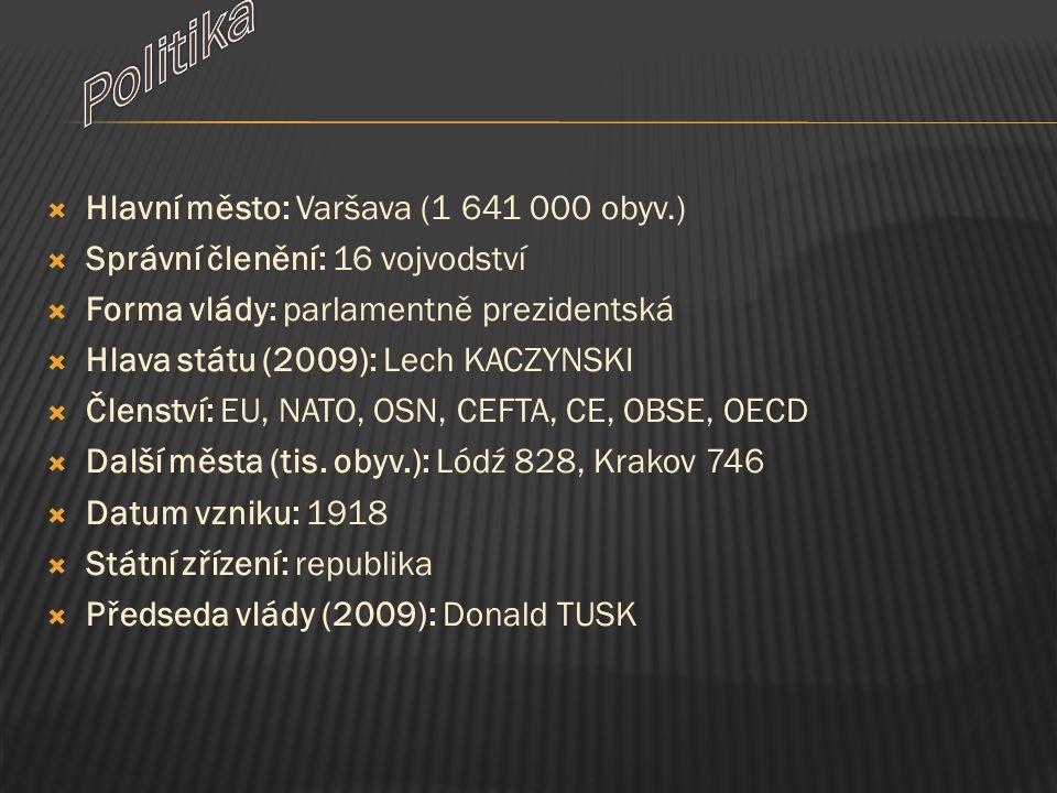Politika Hlavní město: Varšava (1 641 000 obyv.)