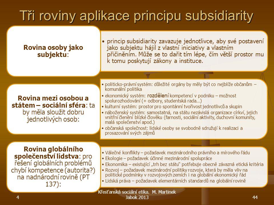 Tři roviny aplikace principu subsidiarity
