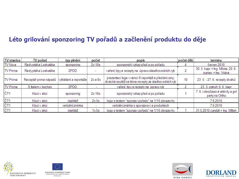 Léto grilování sponzoring TV pořadů a začlenění produktu do děje