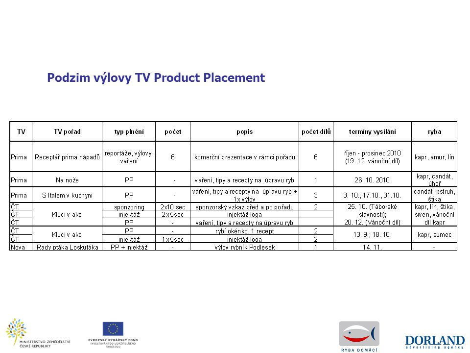 Podzim výlovy TV Product Placement