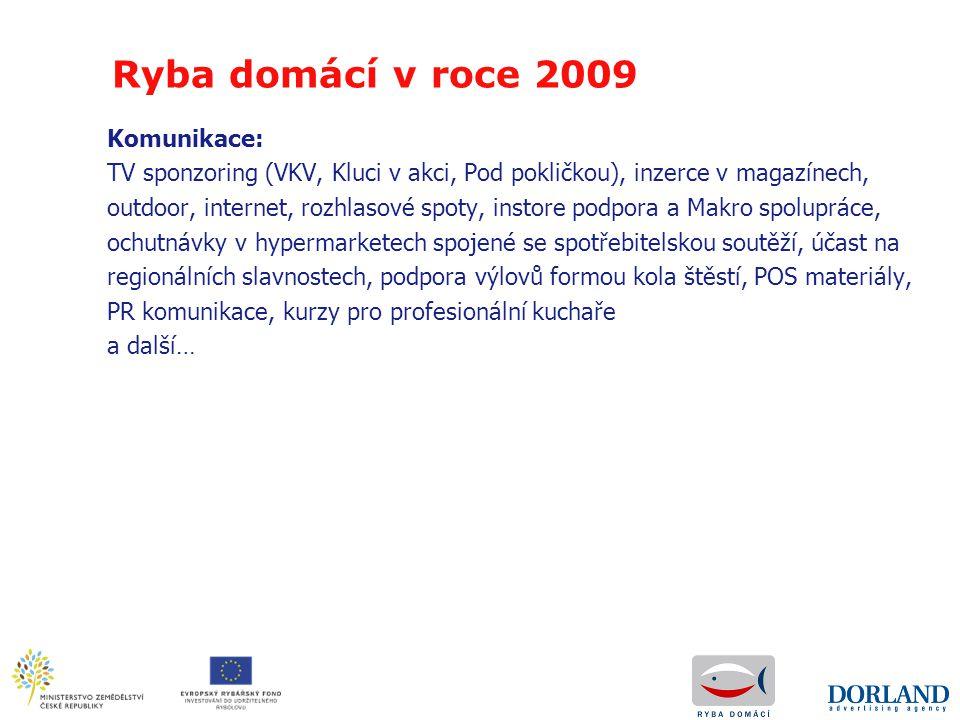 Ryba domácí v roce 2009 Komunikace: