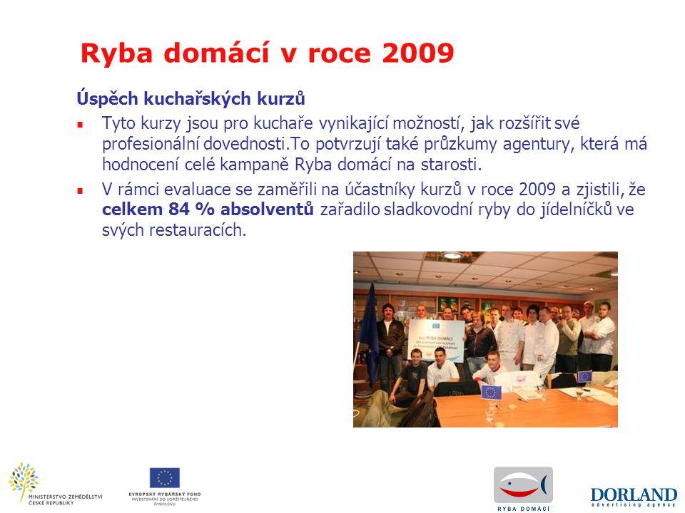 Ryba domácí v roce 2009 Úspěch kuchařských kurzů