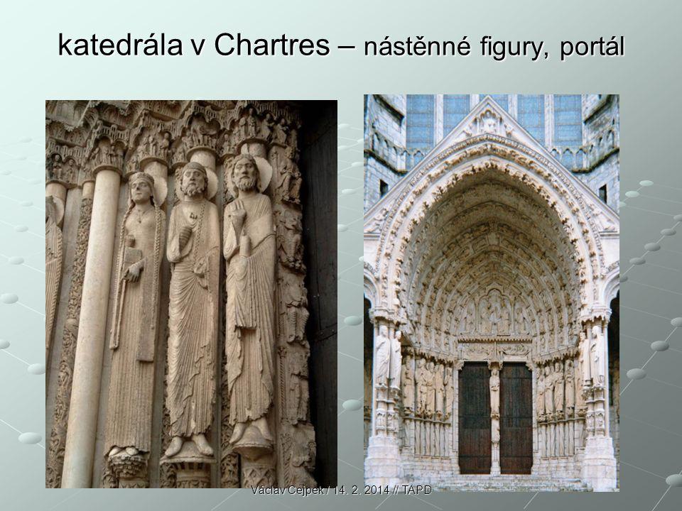 katedrála v Chartres – nástěnné figury, portál