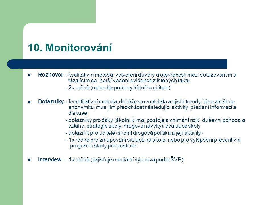 10. Monitorování