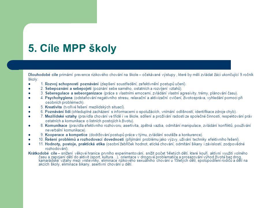 5. Cíle MPP školy Dlouhodobé cíle primární prevence rizikového chování na škole – očekávané výstupy , které by měli zvládat žáci ukončující 9.ročník.