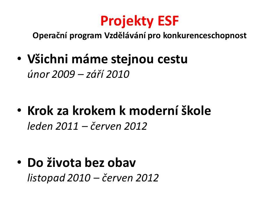 Projekty ESF Operační program Vzdělávání pro konkurenceschopnost