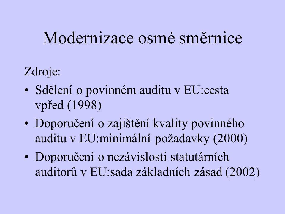 Modernizace osmé směrnice