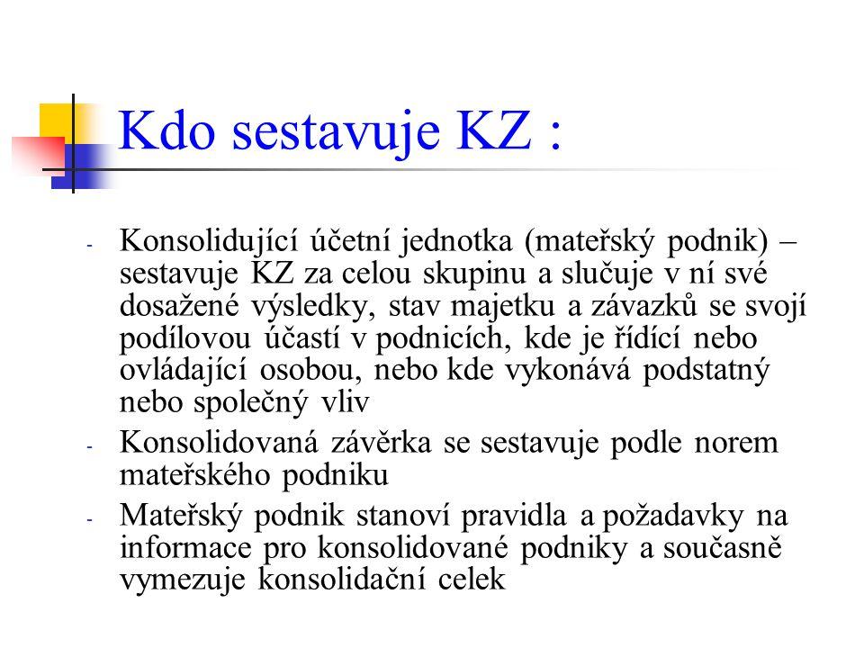 Kdo sestavuje KZ :
