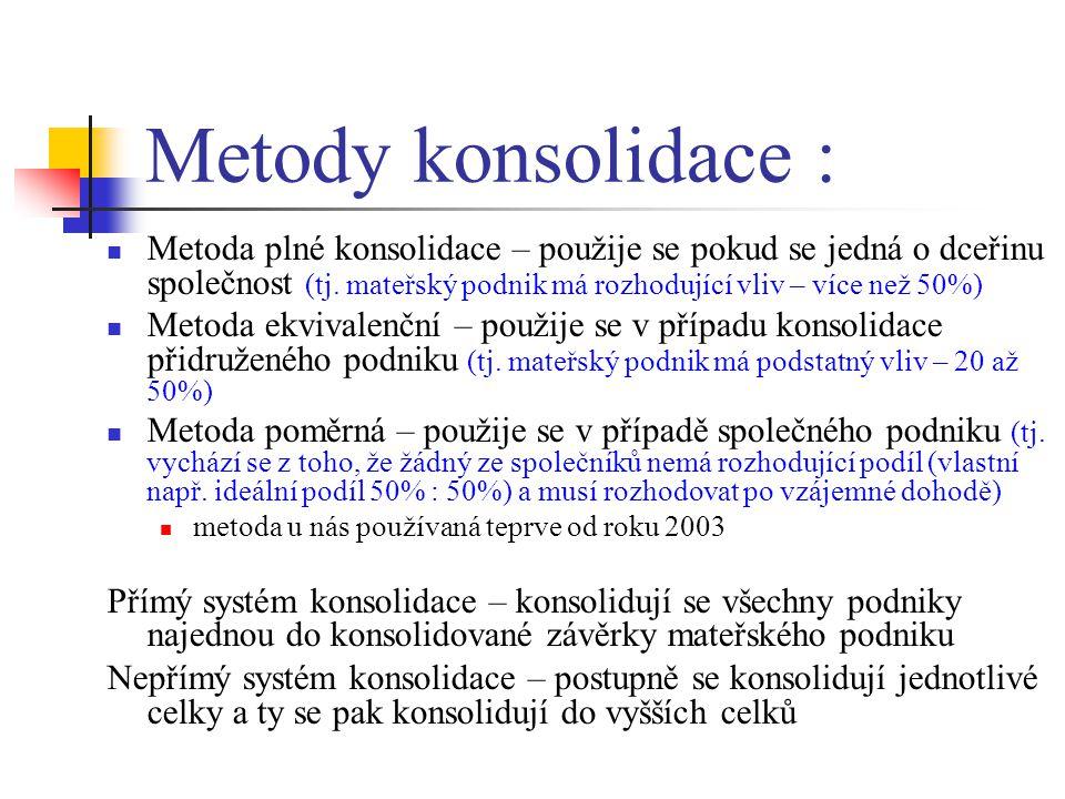 Metody konsolidace :