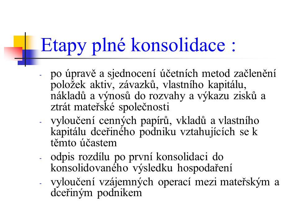 Etapy plné konsolidace :