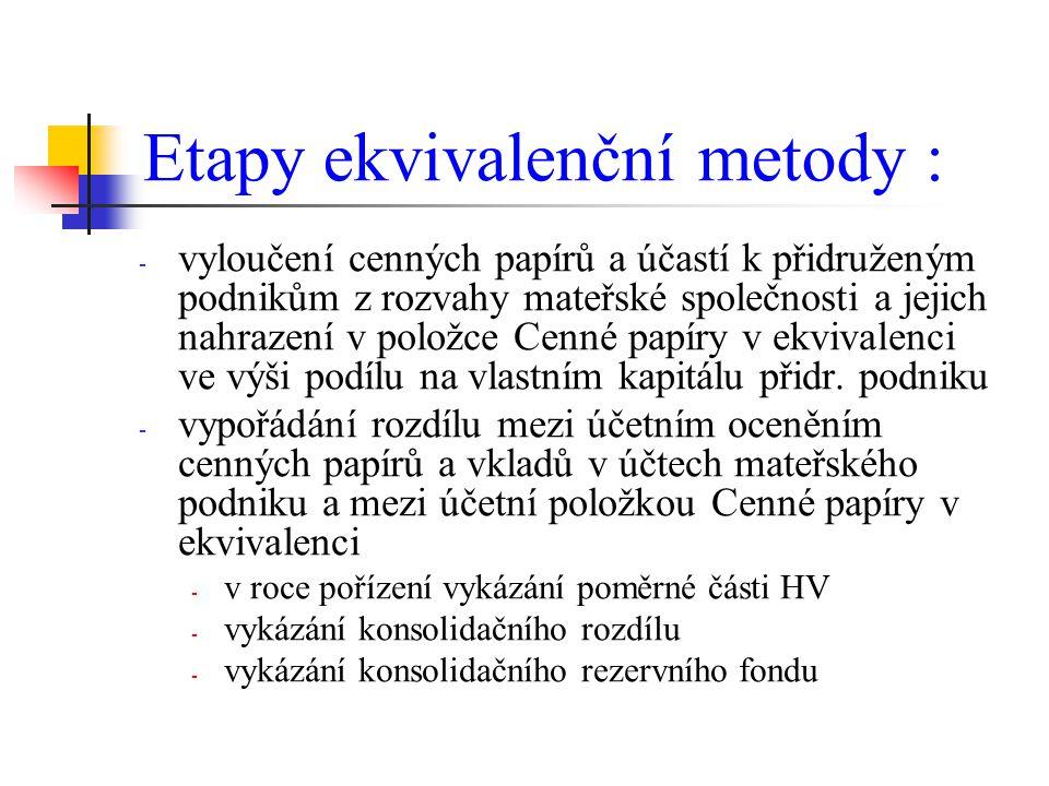 Etapy ekvivalenční metody :