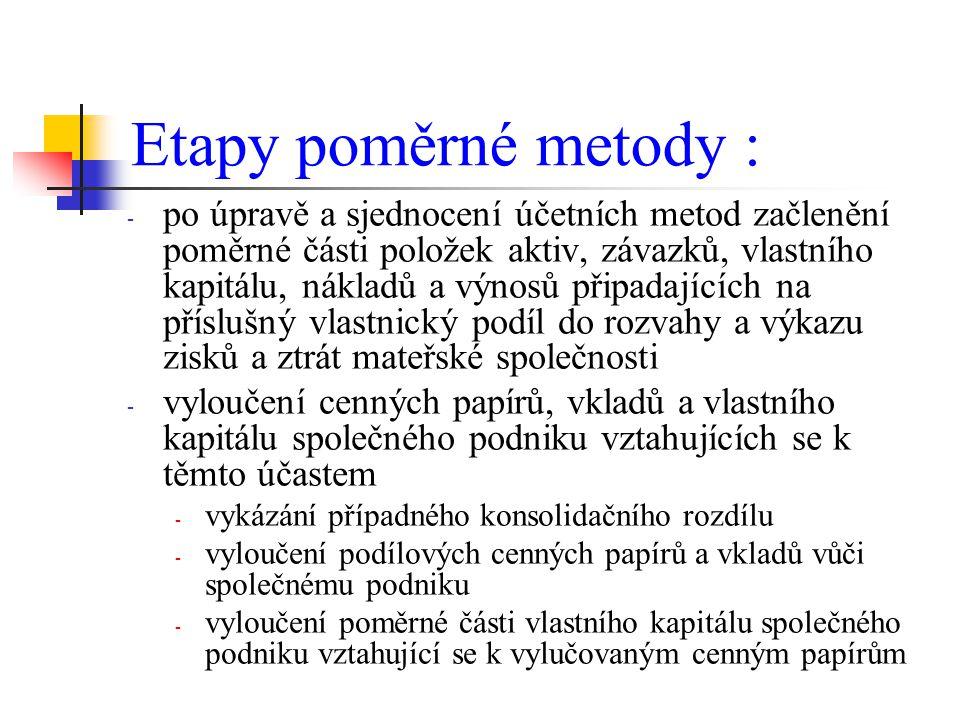 Etapy poměrné metody :