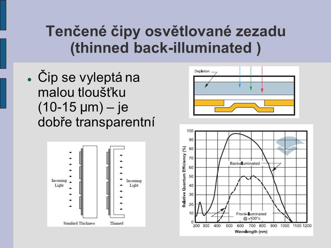 Tenčené čipy osvětlované zezadu (thinned back-illuminated )
